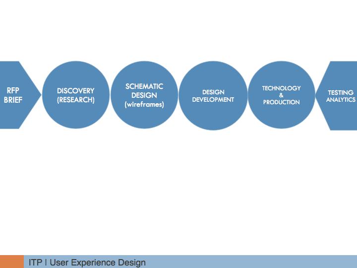 design_process-005